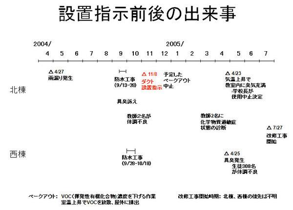 20101104dekigoto